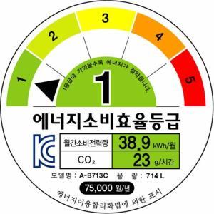 에너지소비효율등급 기준 개정 설명회 열린다