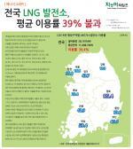 전국 LNG 발전소, 평균 이용률 39% 불과