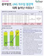 중부발전, LNG 직수입 절감액 대폭 늘어난 이유는?