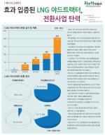 효과 입증된 LNG 야드트랙터, 전환사업 탄력